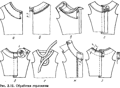 Обтачка воротника на платье
