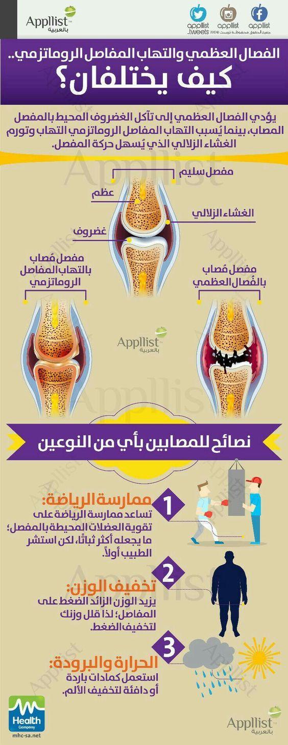 معلومات طبية و صحية Anycanal Health Fitness Nutrition Health Routine Health Facts Food