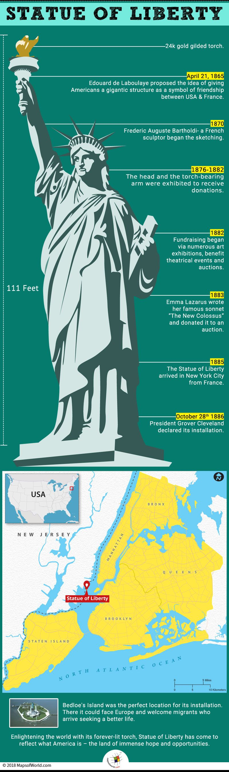 What is the History behind the Statue of Liberty? - Answer ...