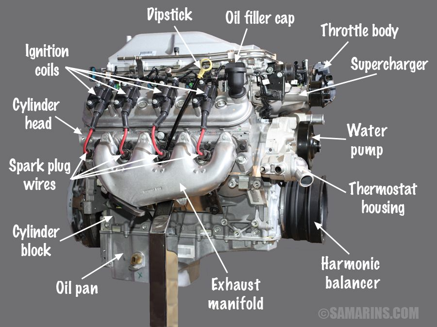 How to maintain your engine with images automotive