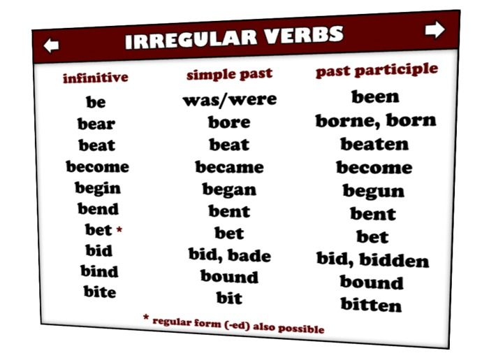Secondlife Marketplace The Board Contains English Irregular Verbs