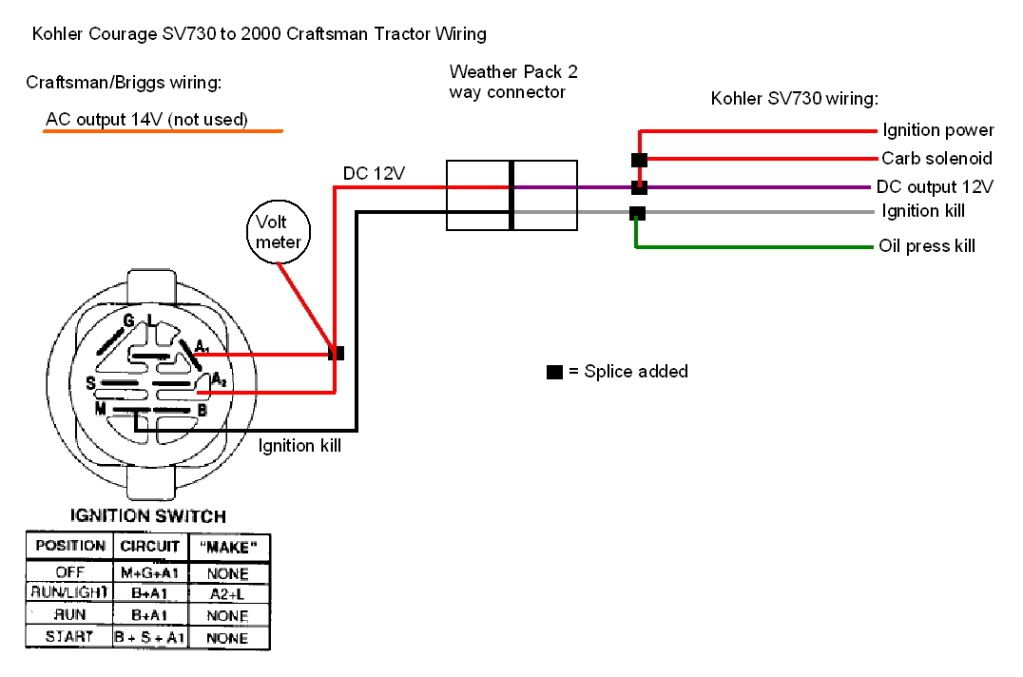 John Deere Gator Alternator Wiring Diagram Cicada Life Cycle Kohler Engine Electrical | Craftsman 917.270930 (i Colored A Few Wires To ...