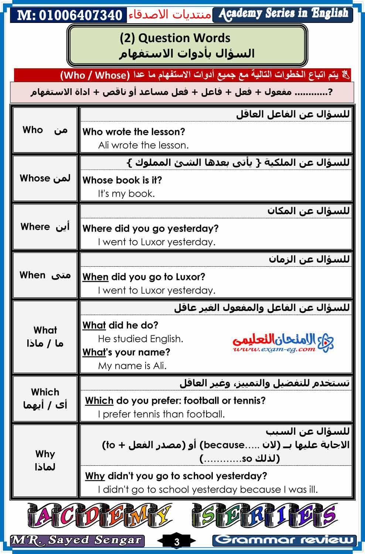 قواعد اللغة الانجليزية اسهل طريقة English Vocabulary Words English Phonics English Language Teaching