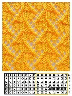 Photo of Knitting (notitle)