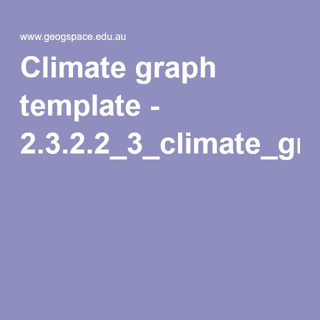Climate graph template - 2.3.2.2_3_climate_graph_temp_pdf.pdf
