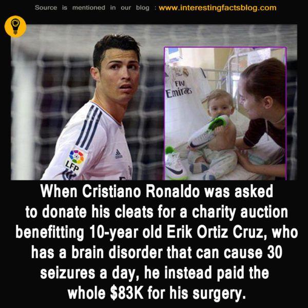 Cristiano Ronaldo Donates 83 000 To Pay For Sick Erik Ortiz Cruz S Operation Cristiano Ronaldo Fun Facts Sick Kids