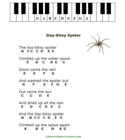 Chords for The Itsy Bitsy Spider - chordu.com
