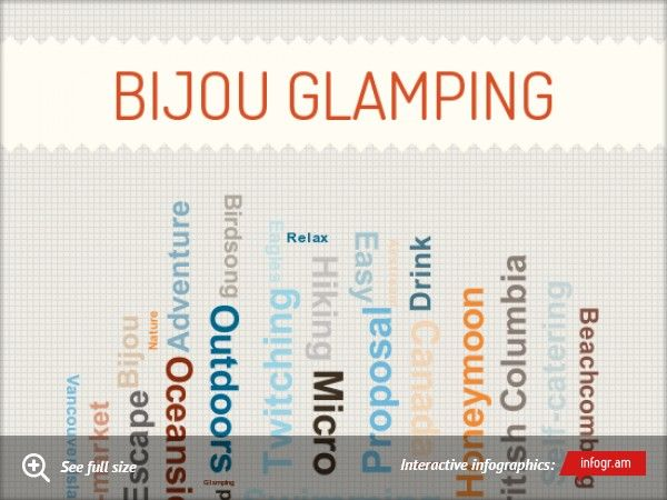This is where I'll share what Is going on in my Bijou Glamping world. Pin it and share it - it's what Glampers do!
