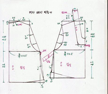 여자 배자 만들기 바느질 순서 - 여자생활한복만들기 - 맨드리생활한복 ...