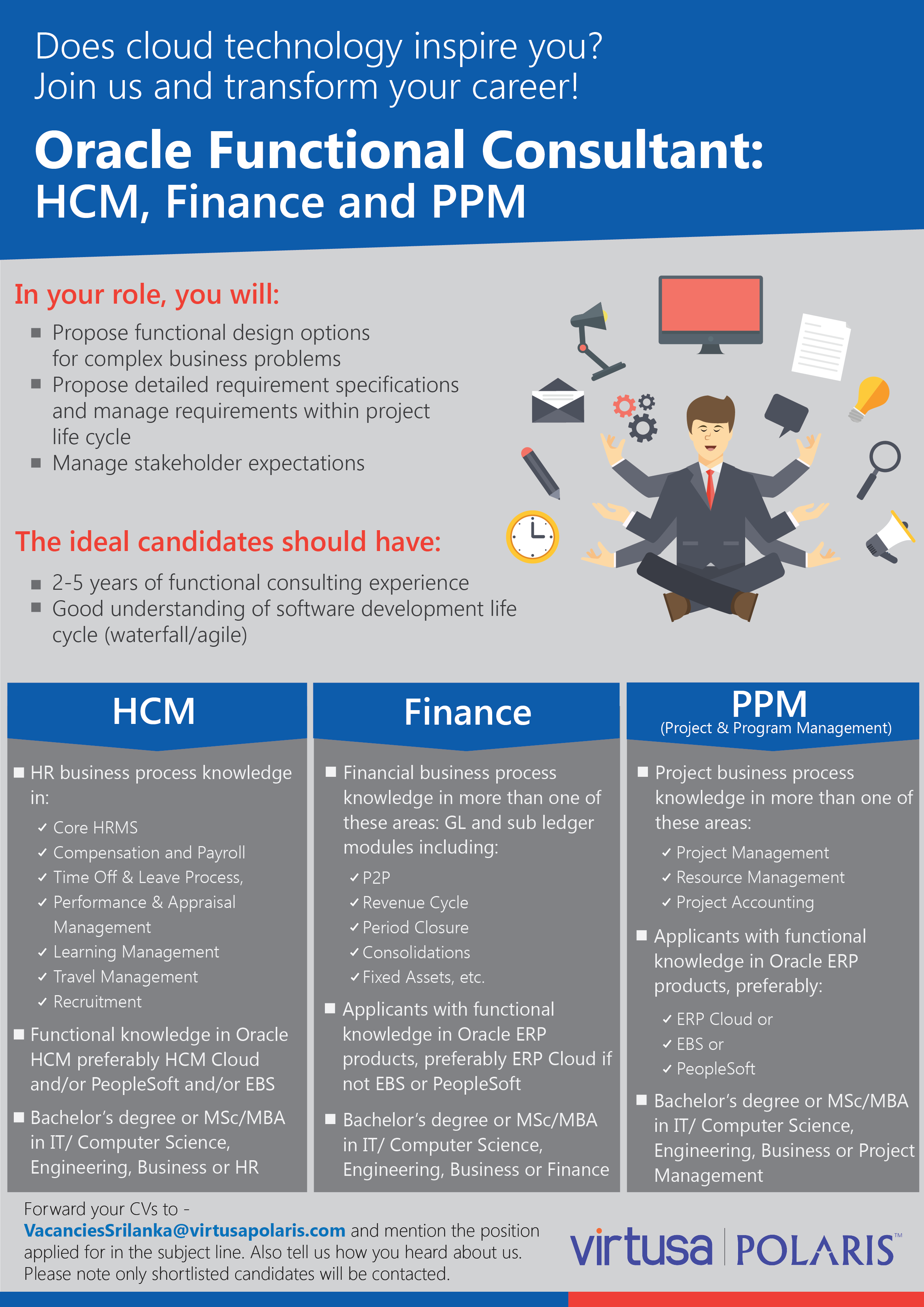 Oracle Functional Consultant Hcm Finance Ppm At Virtusa Pvt Ltd Career First Finance Software Development Life Cycle Consulting