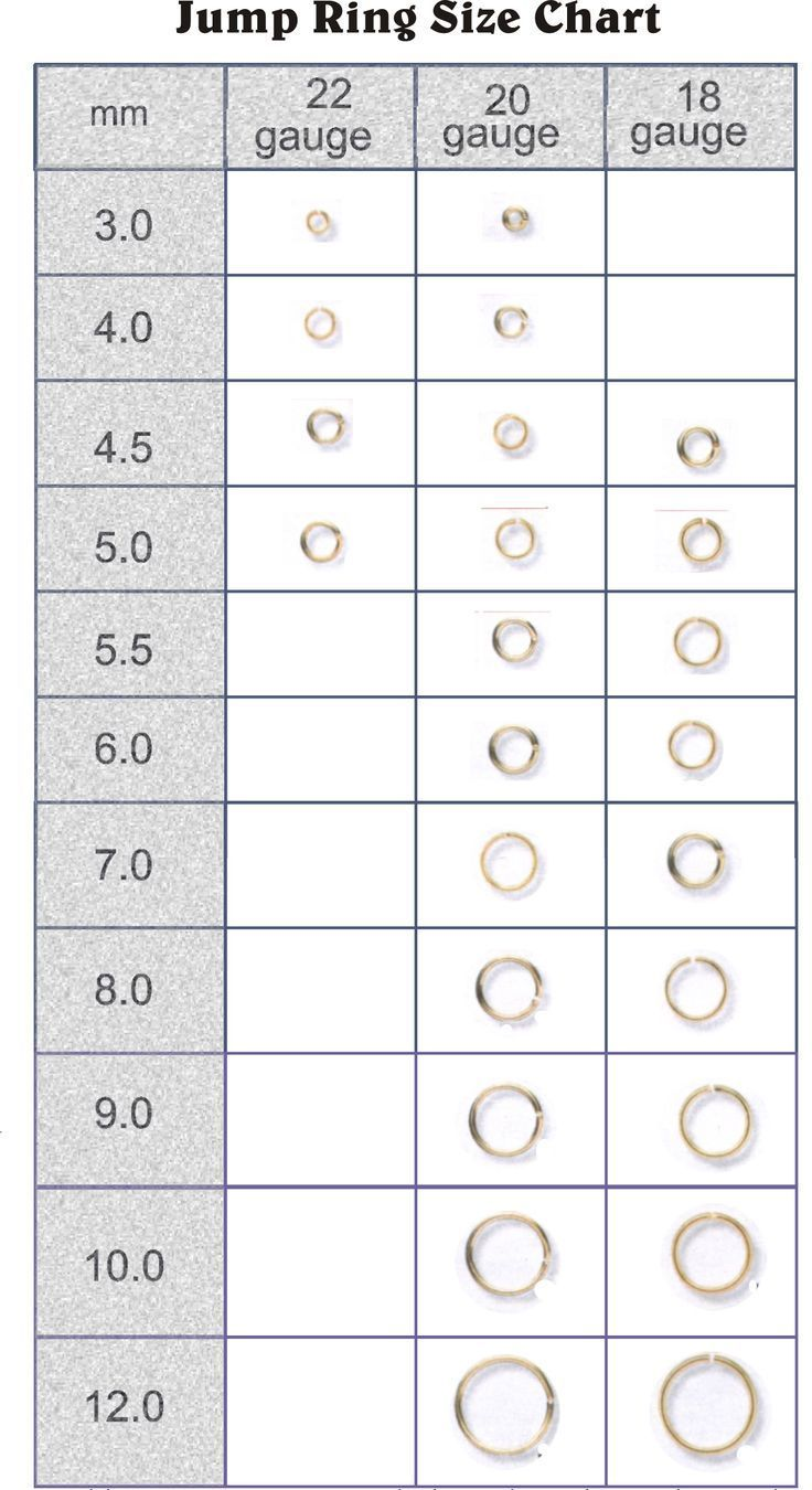 Wire mesh gauge size chart wire data outstanding wire screen mesh chart image electrical diagram ideas rh piotomar info wire mesh weight chart wire mesh and rebar size chart keyboard keysfo Gallery