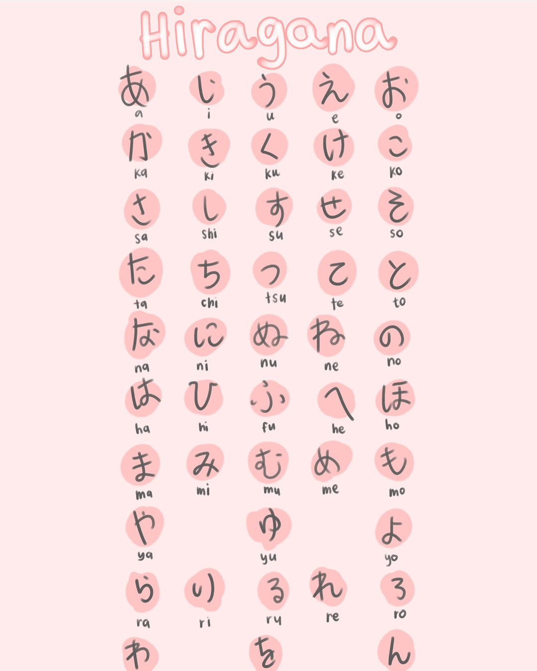 Hiragana Characters: This Is A Japanese Language Study Guide For Hiragana