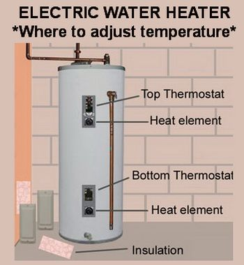 What Temperature Should My Water Heater Be Set At Water Heater