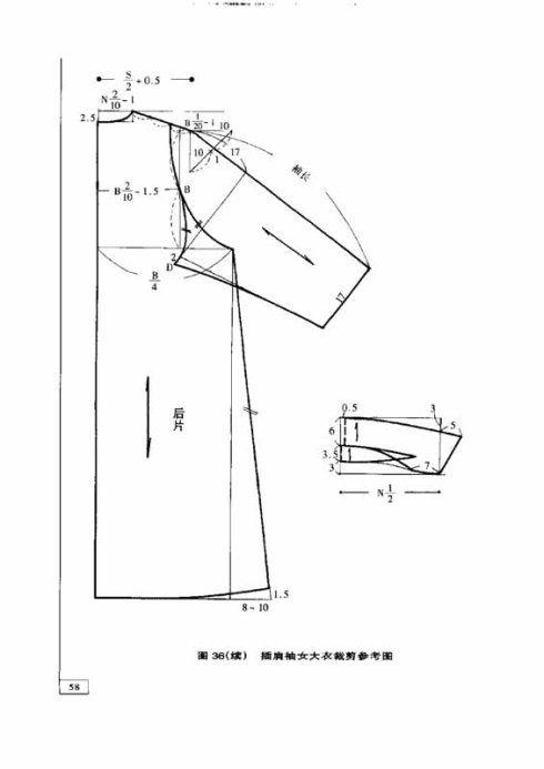 coat.basic pattern | Adult dress pattern | Pinterest | Patterns ...