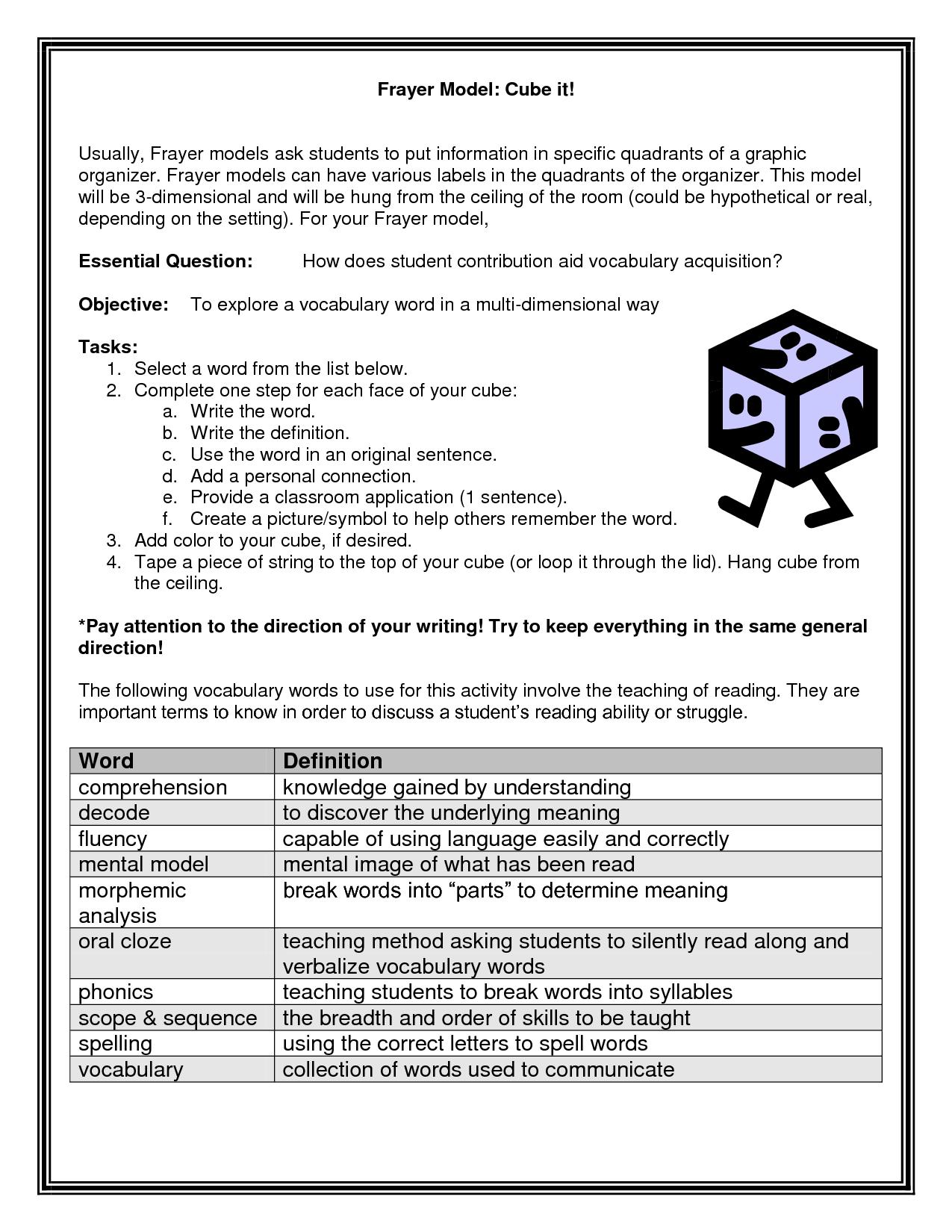 frayer model template word frayer model cube it
