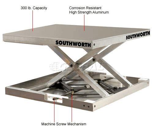 Southworth lift tool 4429108 aluminum scissor lift table 300 lb router table lift mechanism googleda ara keyboard keysfo Gallery