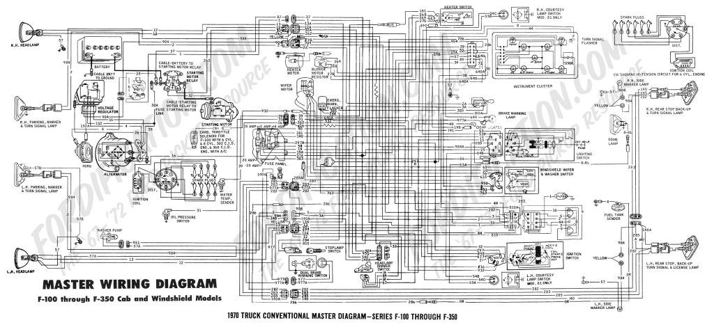 master wiring diagram f100 with starting motor and voltage
