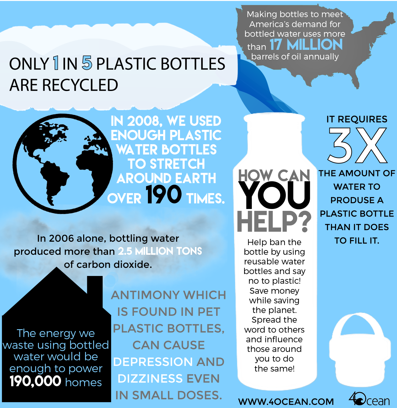 Every Ocean Bracelet Funds The Removal Of One Pound Of Trash From - 4ocean
