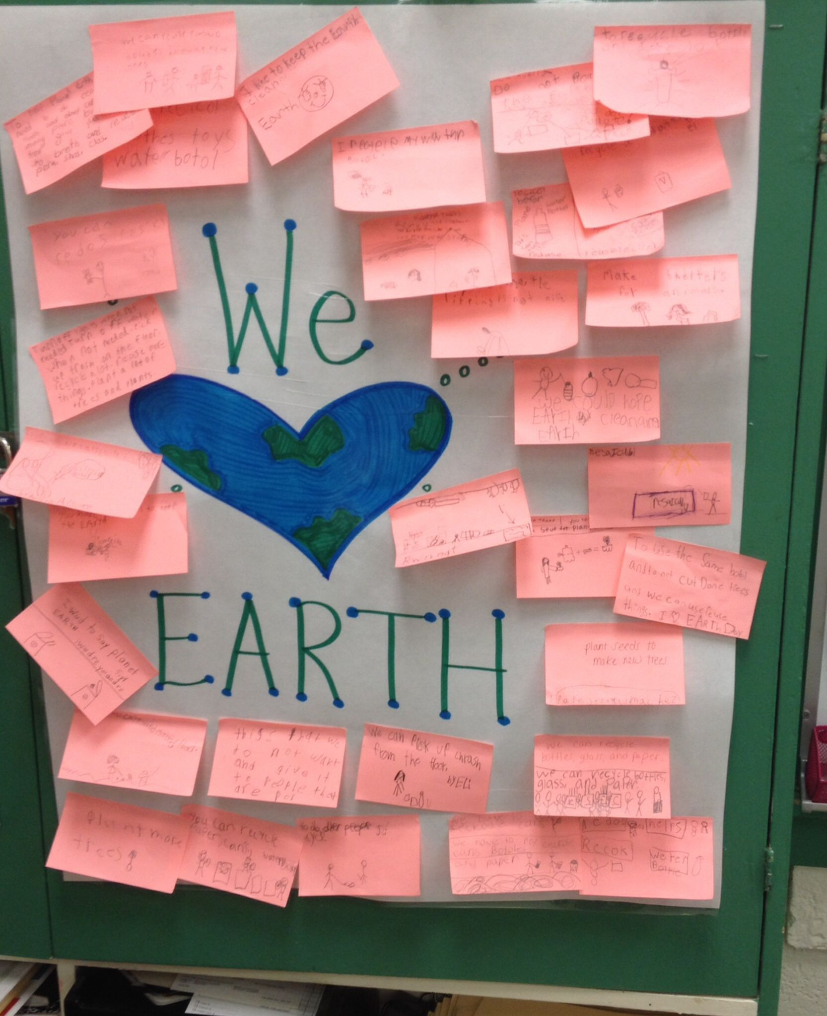 Earth Day Anchor Chart Ways We Can Help Save Earth