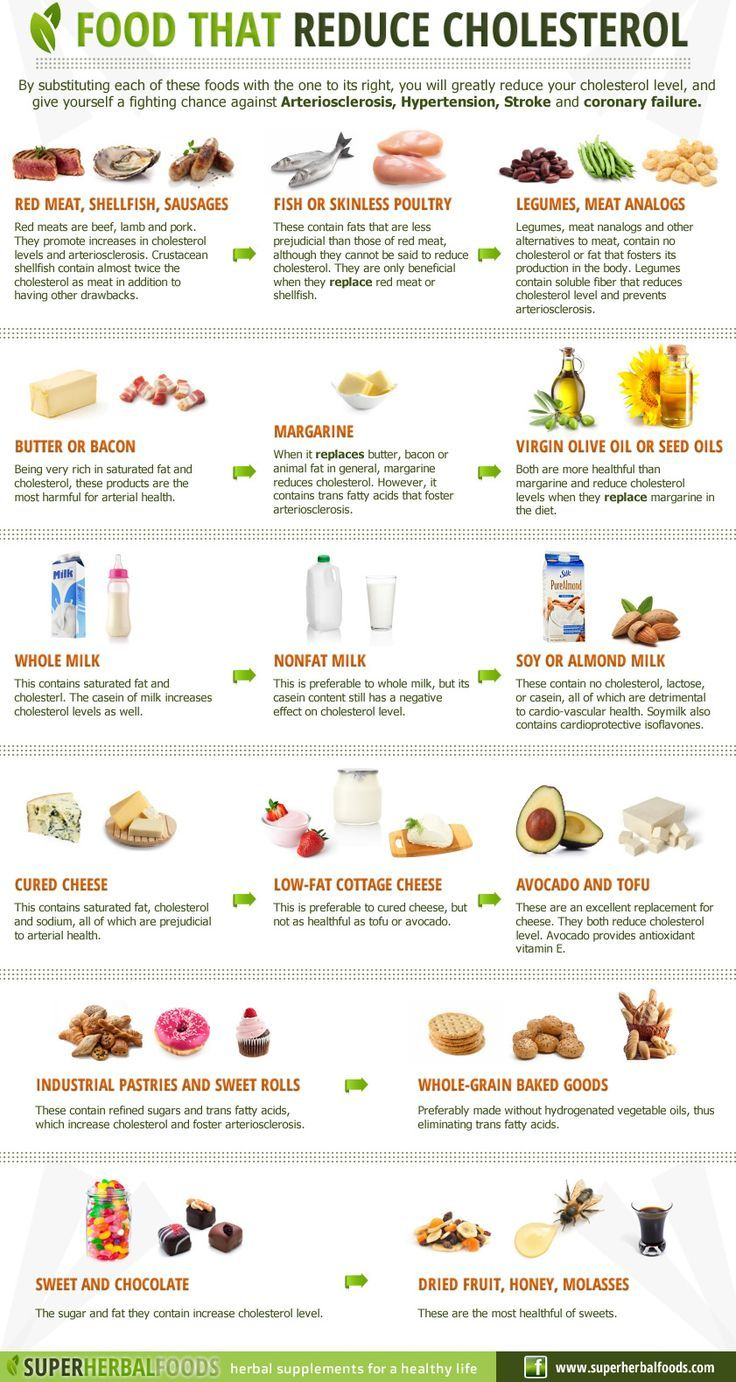 cholesterol food chart: Super herbal foods natural remedies food that reduce