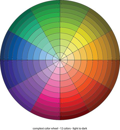 colors wheel ring chart color markers wheels watercolor also bydleni pinterest rh in