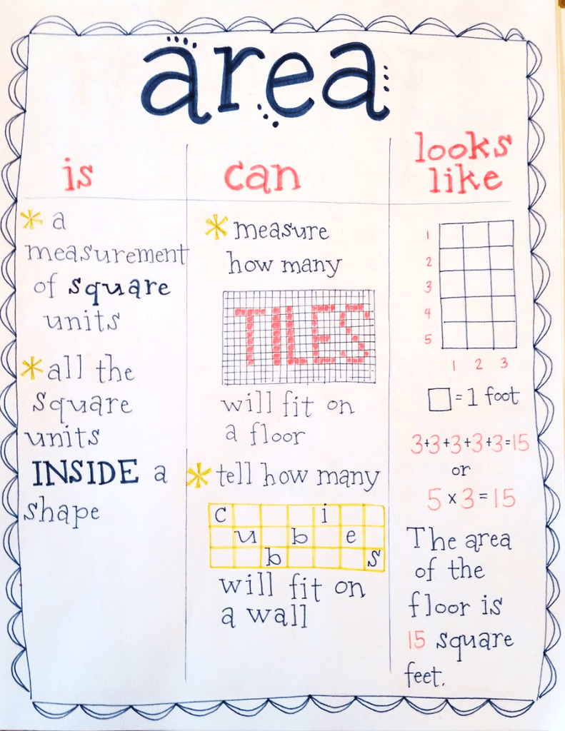 Workbooks perimeter worksheets year 3 : Kinesthetic Area and Perimeter | Anchor charts, Chart and Math