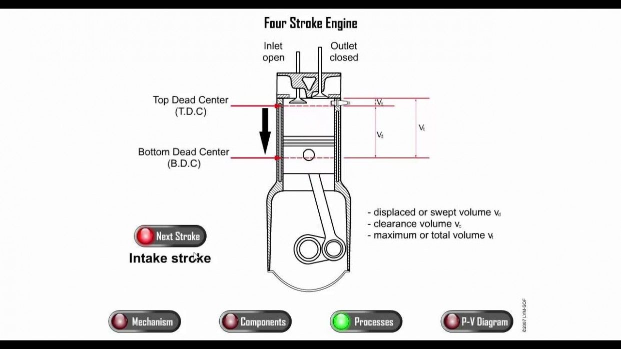 Two Stroke Engine Schematic Diagram Two Stroke Engine