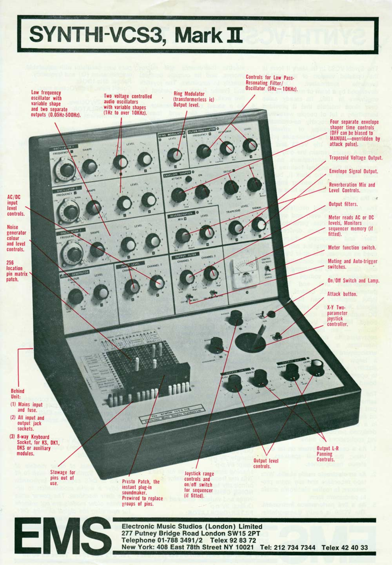 Retro Thing Electronic Music Music Technology Synthesizer