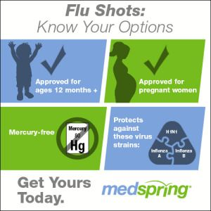Pin On Colds Flus Sinus Infections The Like