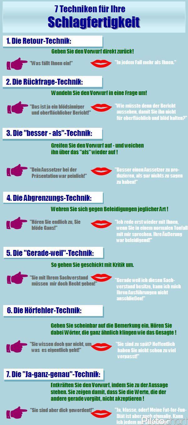 7 Techniken Fur Ihre Schlagfertigkeit Mit Praxisbeispielen Http Www Business Netz Com Artikel Beruf Und Leben Komm Psychologie Tricks Lernen Kommunikation