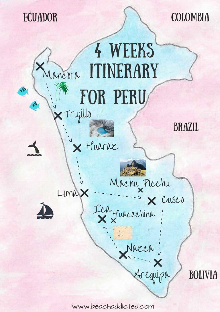 Pin On Peru Trip