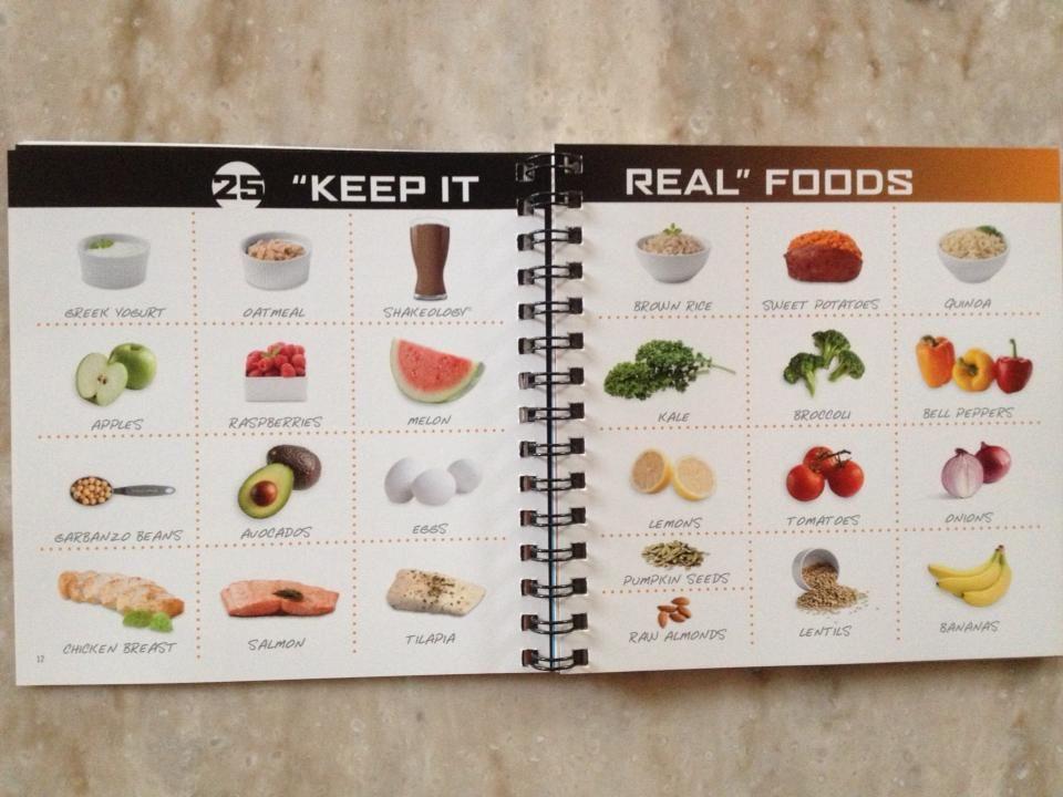T25 nutrition plan pdf download | nutrition guide, nutrition.