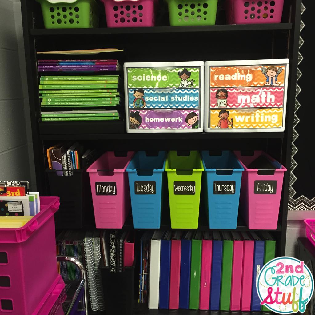 2015 2016 Classroom Reveal Classroom Reveal Classroom Organization Teacher Desk Organization