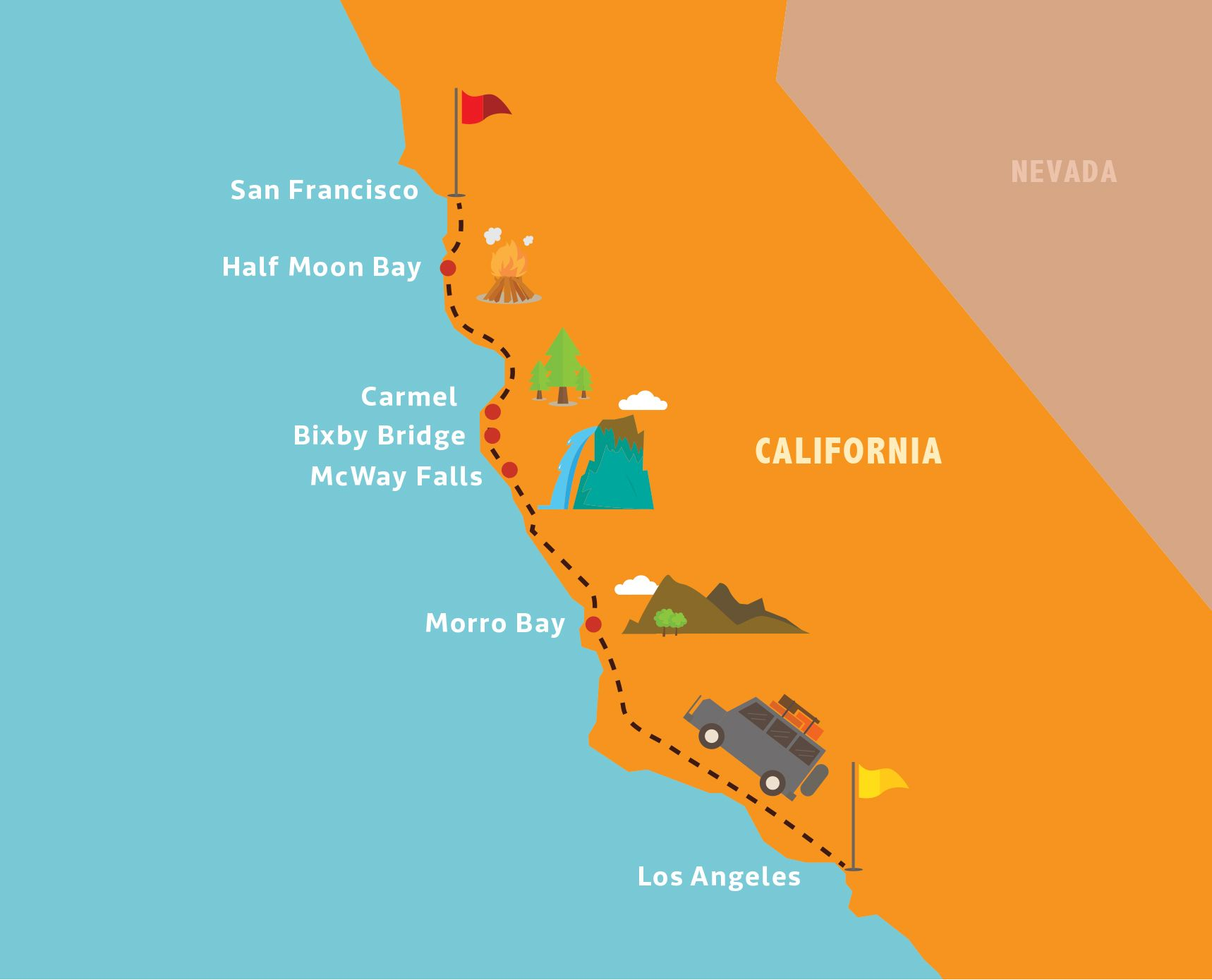 roadtrip guide: cruising the california coastline from la to