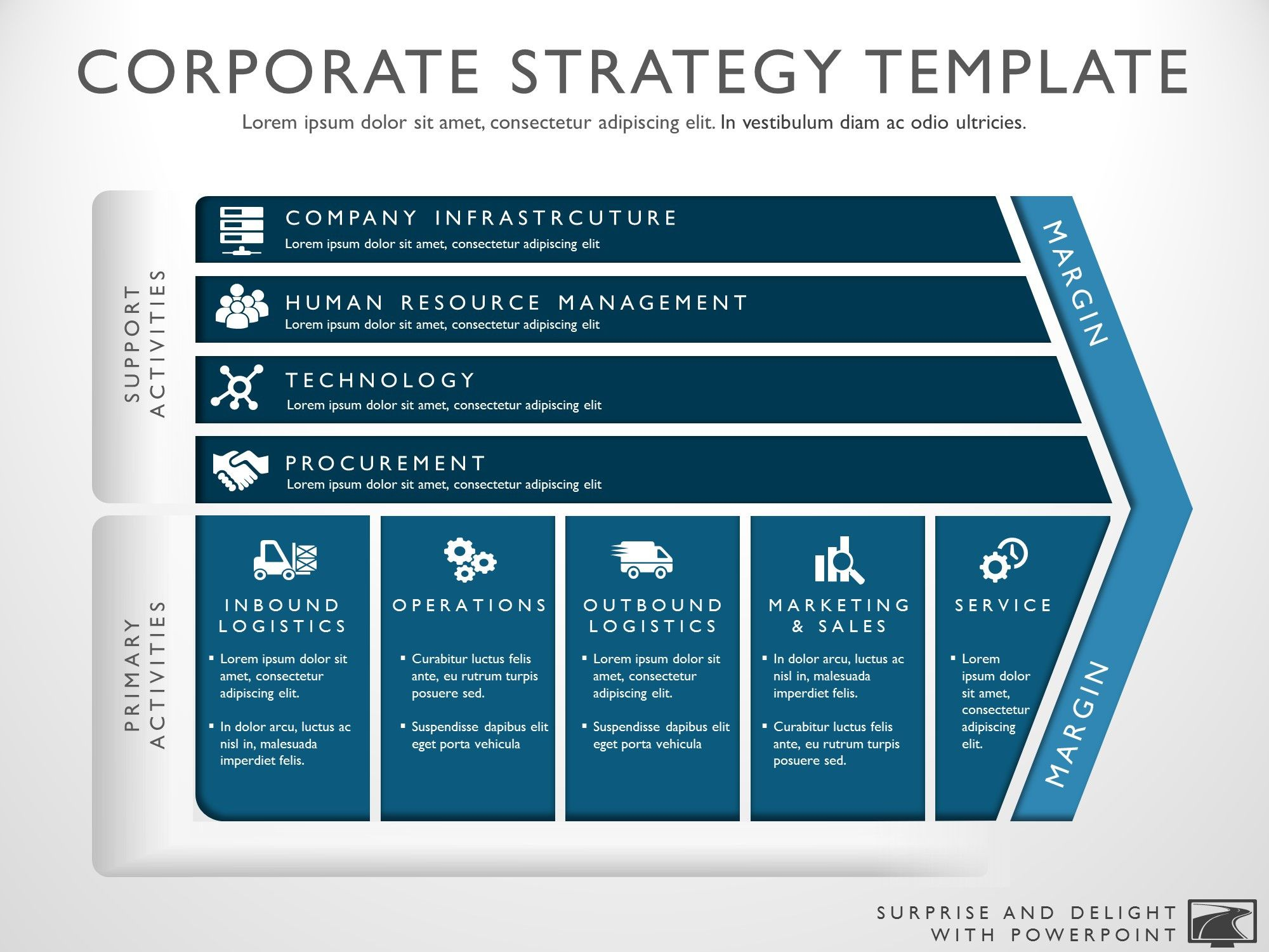 Business strategy template my product roadmap other for Strategy map template xls
