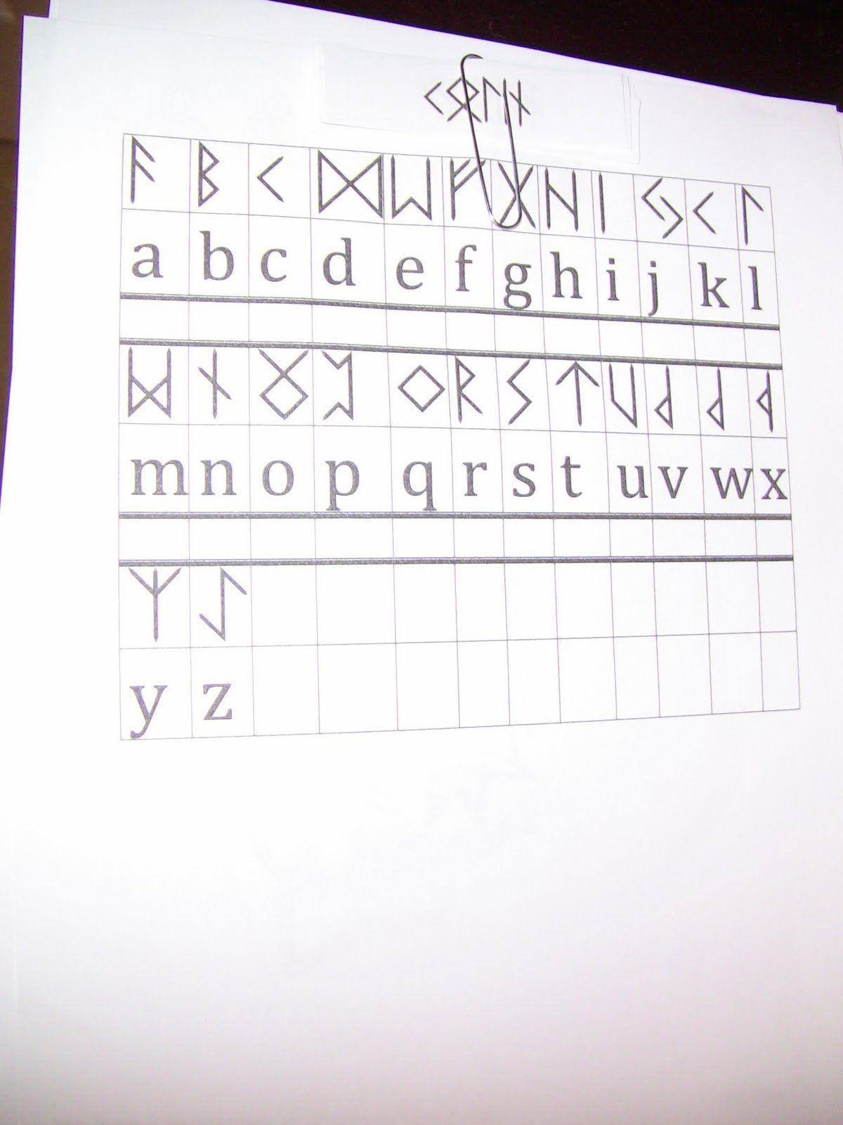 Apple Falls Viking Birthday Party Viking Alphabet