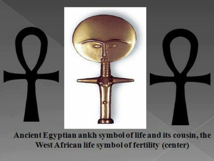 Ancient Egyptian Ankh Symbol Of Life And Its Cousin The West