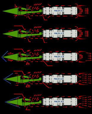 sr 71 jet engines space, technology \u0026 skunkworks pinterestsr 71 jet engines