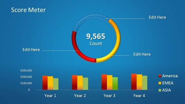 dashboard and charts for powerpoint presentations on credit score with blue background and donut chart