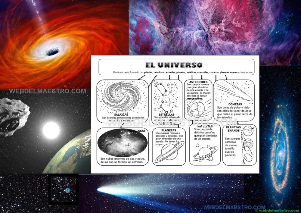 Historieta Sobre El Origen Del Universo La Tierra El Agua Y La Atmósfera Búsqueda De Google Universo El Universo Para Niños Web Del Maestro