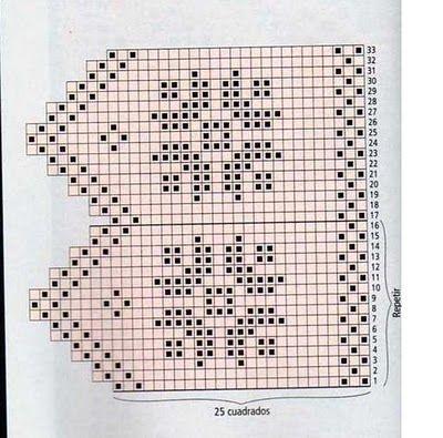 Cortina a crochet con patrones entretejida esquemas - Puntillas para cortinas ...