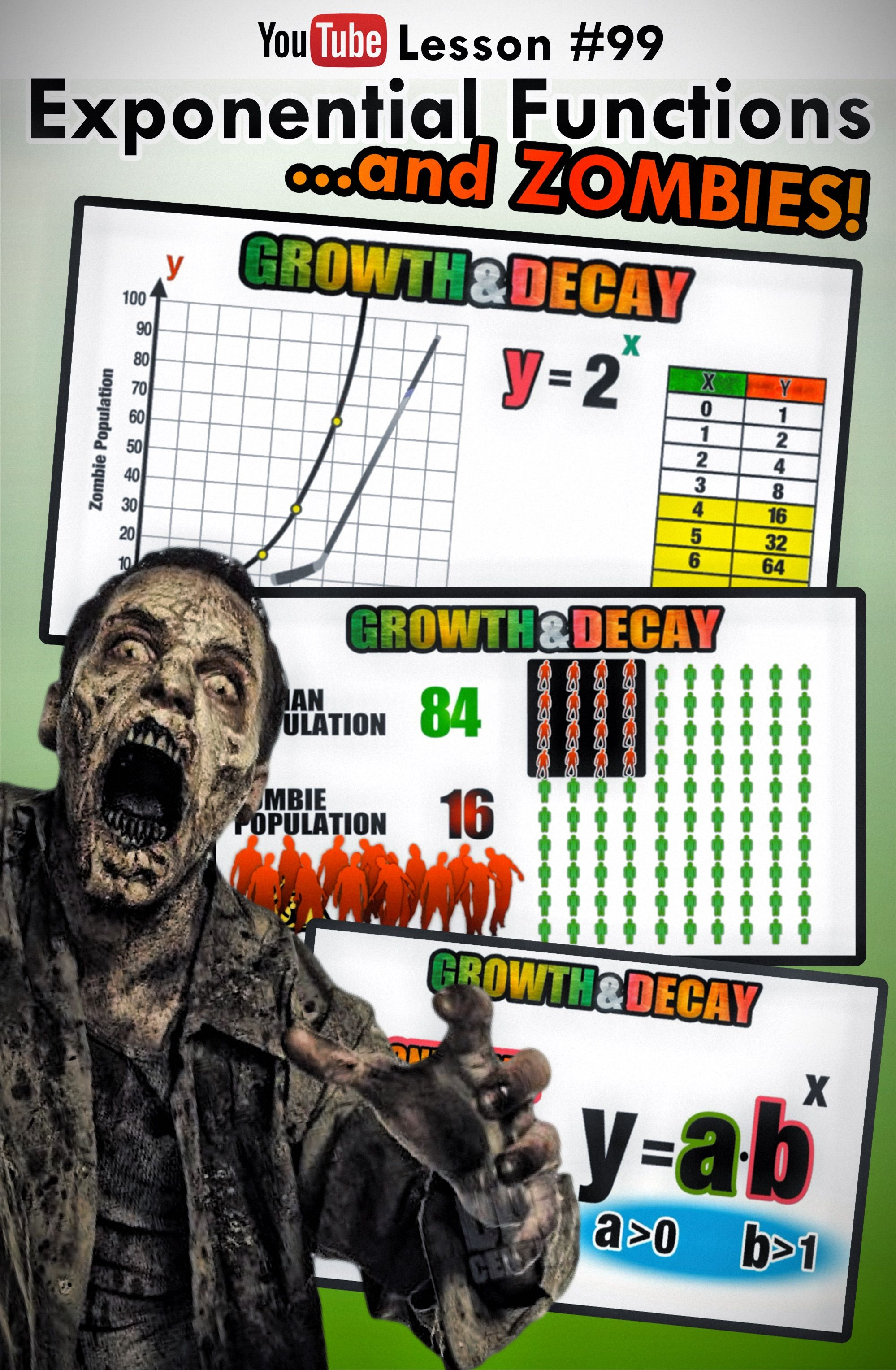 How Do I Graph An Exponential Function With Zombies Halloween Math Activities Consumer Math Exponential [ 3055 x 1999 Pixel ]