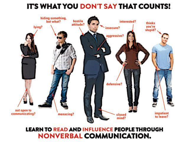 alpha male body language pdf