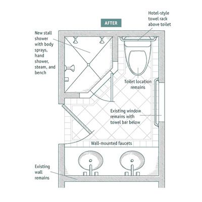 this is exactly layout that would work for us bathroom layouts that work fine homebuilding article small bathroom - Bathroom Remodel Layout