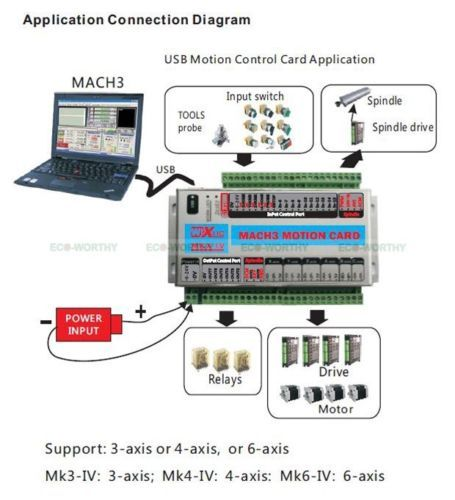 Details about 3 Axis Mach3 CNC Motion Control Card Breakout Board