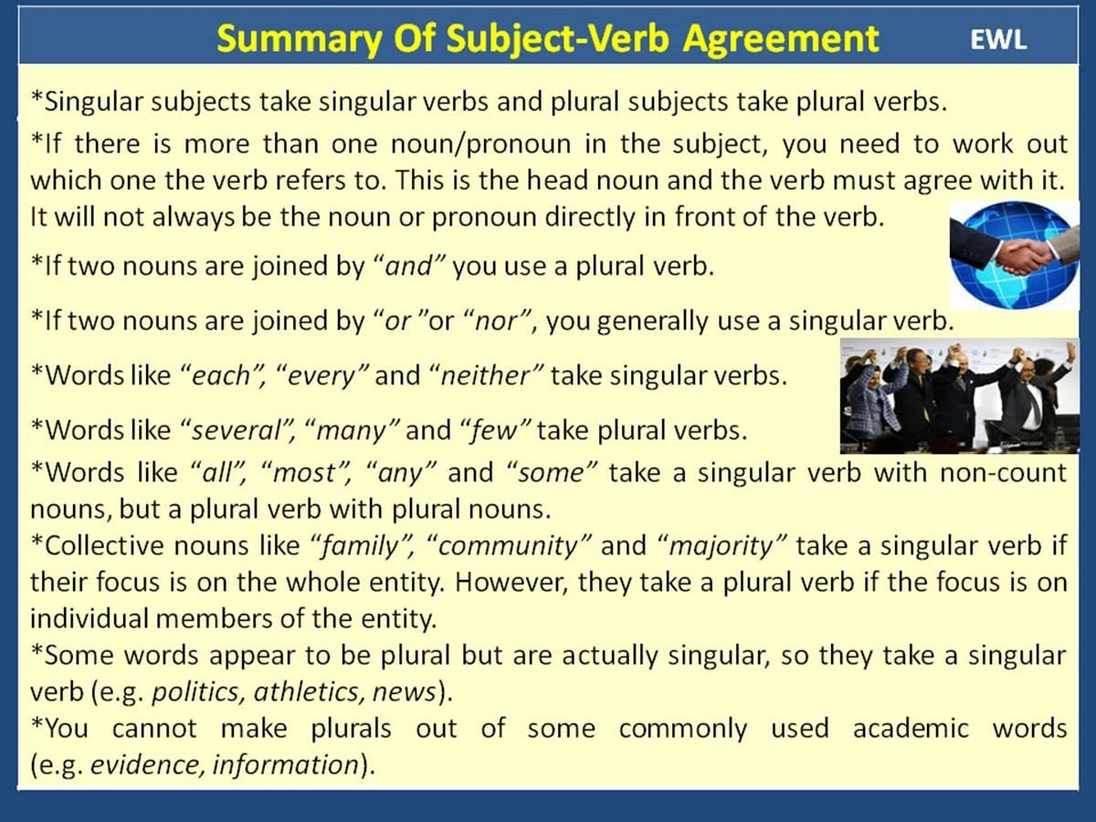 Must know rules for subject verb agreement subject verb must know rules for subject verb agreement platinumwayz