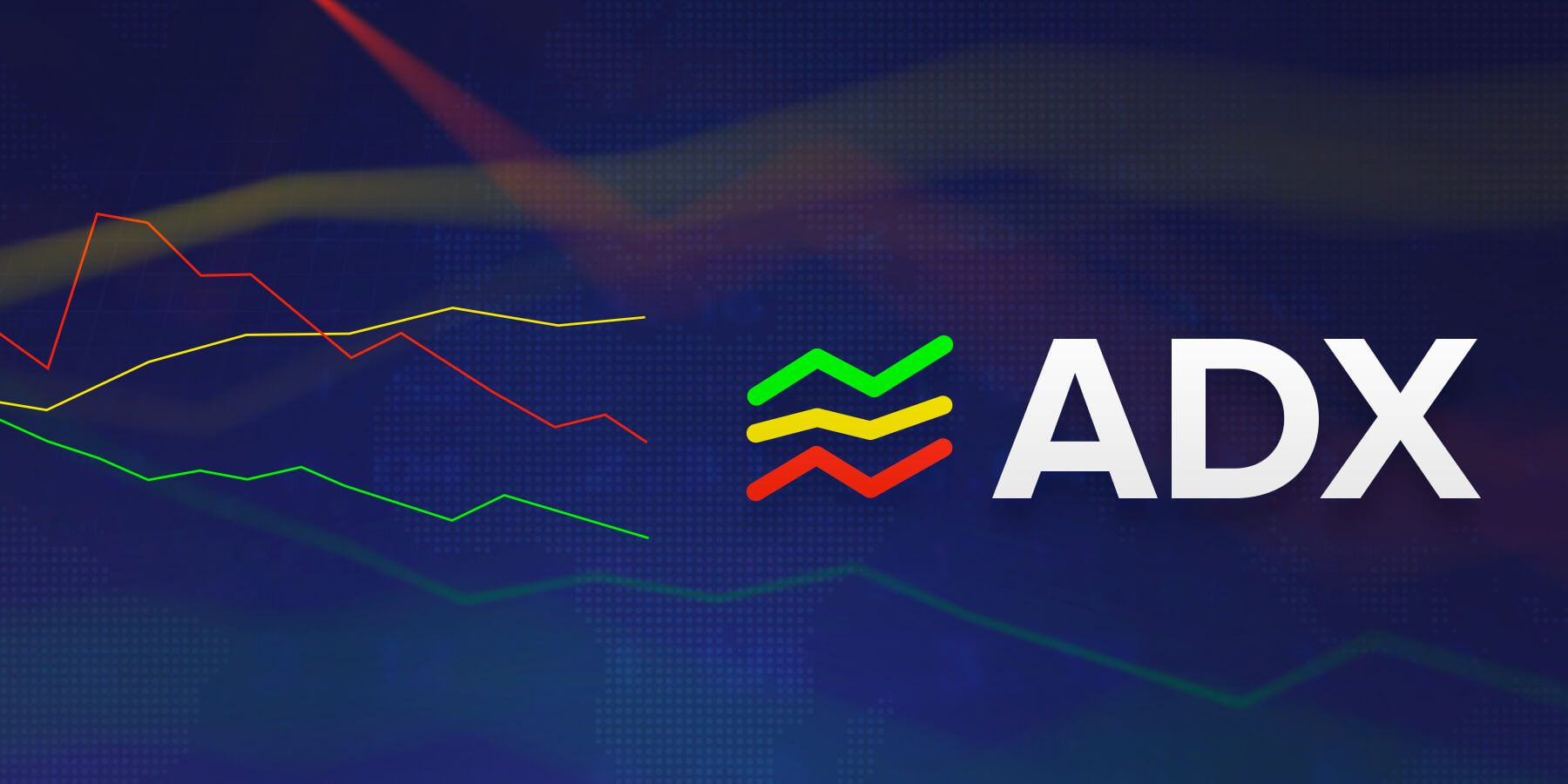 The Average Directional Index Adx Is A Technical Analysis Tool