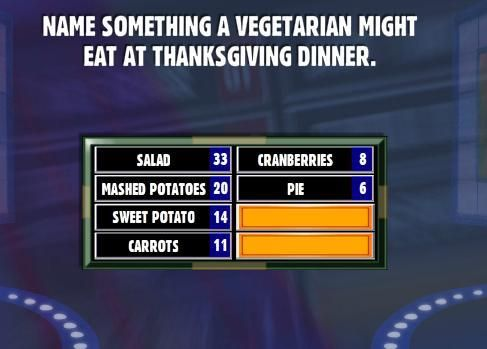 Thanksgiving pictures to share on facebook Might Eat At - Family Feud Power Point Template