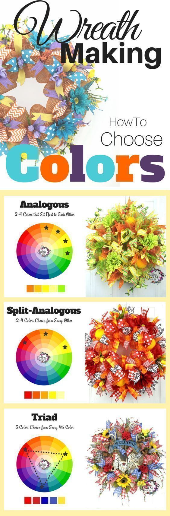 Wreath Making - How to choose Colors for Wreaths! I get asked all the time how to pick the colors, so let me show you where I get my inspiration and how to pick using a color wheel. How to choose colors for crafts. Choosing craft colors. #diy #wreath #diy