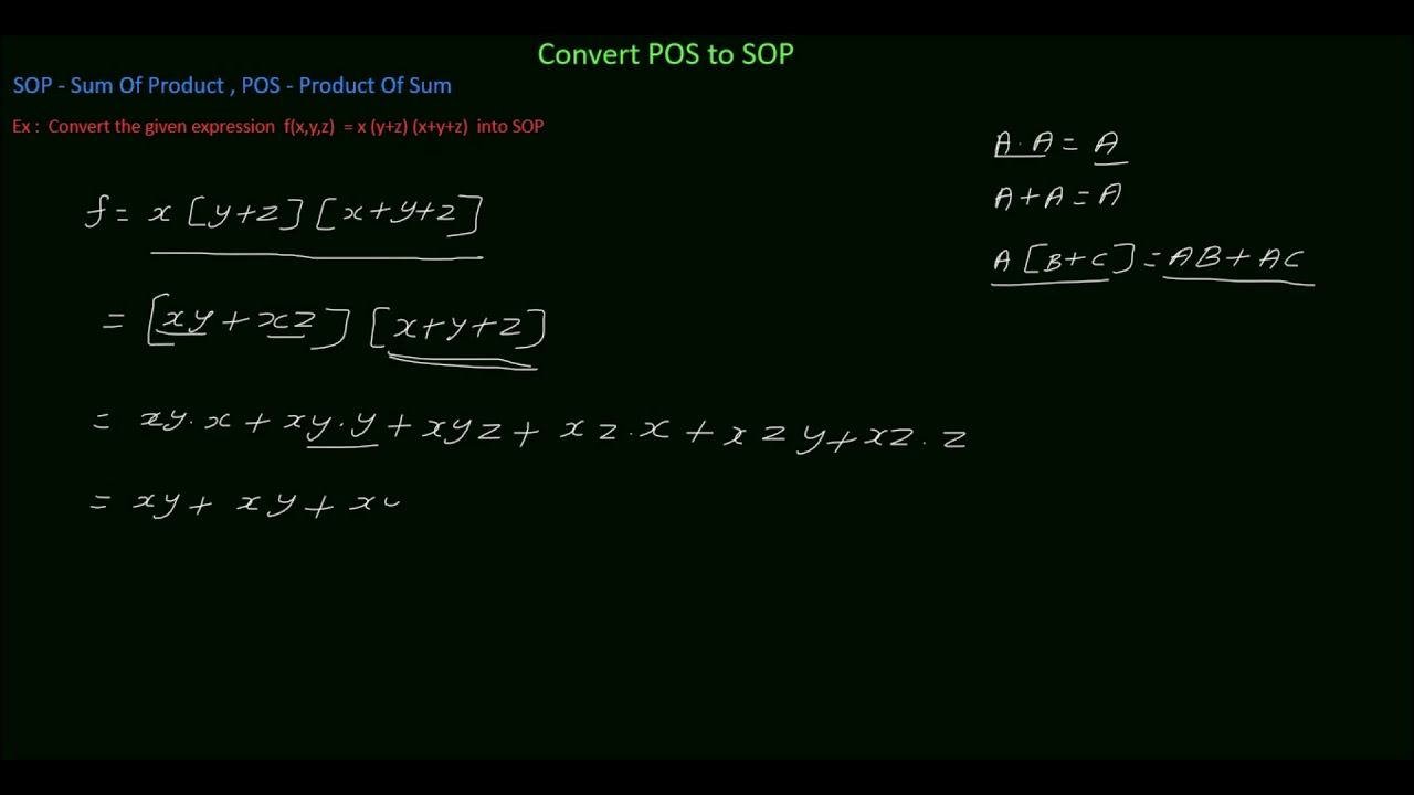 Pos To Sop Conversion Example Boolean Algebra Education Touch Switch Using Cd4011 Electronic Circuits And Diagram